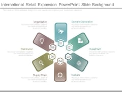 International Retail Expansion Powerpoint Slide Background