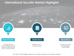 International Security Market Highlights Ppt PowerPoint Presentation Pictures Graphics Example