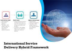 International Service Delivery Hybrid Framework Ppt PowerPoint Presentation Styles Slideshow PDF