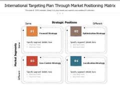 International Targeting Plan Through Market Positioning Matrix Ppt PowerPoint Presentation Gallery Format Ideas PDF