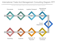 International Trade And Management Consulting Diagram Ppt