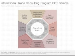 International Trade Consulting Diagram Ppt Sample