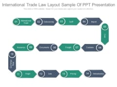 International Trade Law Layout Sample Of Ppt Presentation