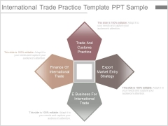 International Trade Practice Template Ppt Sample