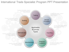 International Trade Specialist Program Ppt Presentation