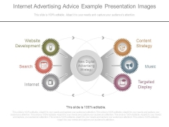 Internet Advertising Advice Example Presentation Images