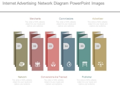 Internet Advertising Network Diagram Powerpoint Image