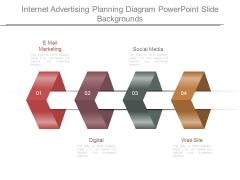 Internet Advertising Planning Diagram Powerpoint Slide Backgrounds