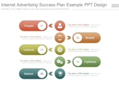 Internet Advertising Success Plan Example Ppt Design
