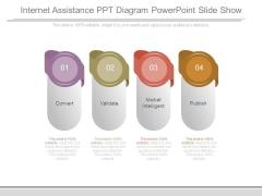 Internet Assistance Ppt Diagram Powerpoint Slide Show