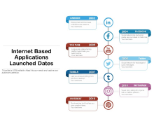 Internet Based Applications Launched Dates Ppt PowerPoint Presentation Professional Icons PDF