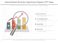 Internet Based Business Opportunity Diagram Ppt Ideas
