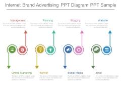 Internet Brand Advertising Ppt Diagram Ppt Sample