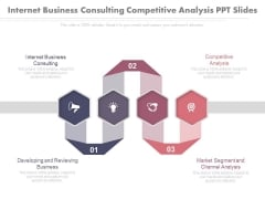 Internet Business Consulting Competitive Analysis Ppt Slides