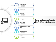Internet Business Trends With Artificial Intelligenece Ppt PowerPoint Presentation Icon Model PDF