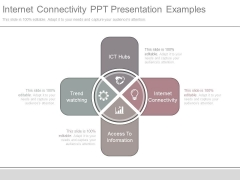 Internet Connectivity Ppt Presentation Examples