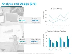 Internet Economy Analysis And Design Users Ppt Pictures Show PDF