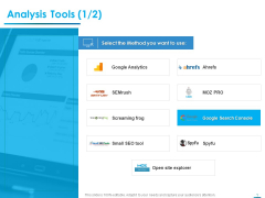 Internet Economy Analysis Tools Tool Ppt Layouts Slideshow PDF