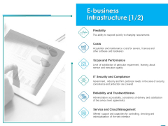 Internet Economy E Business Infrastructure Costs Ppt Outline Design Inspiration PDF