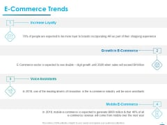 Internet Economy E Commerce Trends Ppt Professional Outline PDF