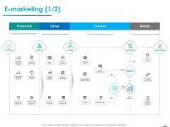Internet Economy E Marketing Drive Ppt Professional Picture PDF
