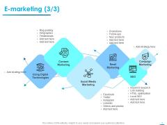 Internet Economy E Marketing Products Ppt File Rules PDF