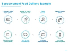 Internet Economy E Procurement Food Delivery Example Ppt File Layout Ideas PDF
