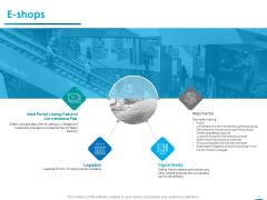 Internet Economy E Shops Ppt Show Guide PDF