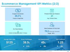 Internet Economy Ecommerce Management KPI Metrics Delivery Ppt Model Styles PDF