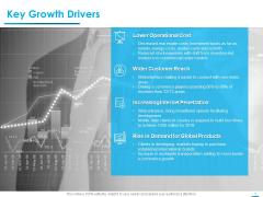 Internet Economy Key Growth Drivers Ppt Layouts Infographics PDF