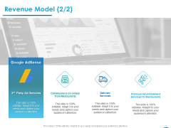 Internet Economy Revenue Model Services Ppt Infographics Icons PDF