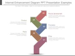 Internet Enhancement Diagram Ppt Presentation Examples