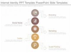 Internet Identity Ppt Template Powerpoint Slide Templates