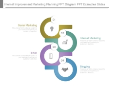 Internet Improvement Marketing Planning Ppt Diagram Ppt Examples Slides