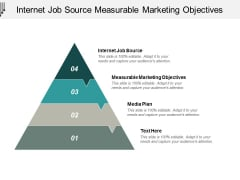 Internet Job Source Measurable Marketing Objectives Media Plan Ppt PowerPoint Presentation Gallery Inspiration
