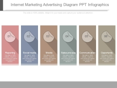 Internet Marketing Advertising Diagram Ppt Infographics