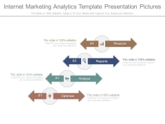 Internet Marketing Analytics Template Presentation Pictures