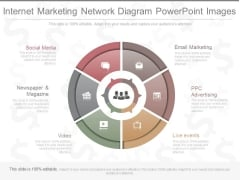 Internet Marketing Network Diagram Powerpoint Images