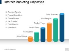 Internet Marketing Objectives Ppt PowerPoint Presentation Summary Portrait