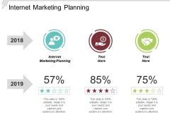 Internet Marketing Planning Ppt PowerPoint Presentation Sample Cpb