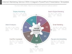 Internet Marketing Service With It Diagram Powerpoint Presentation Templates