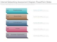 Internet Networking Assessment Diagram Powerpoint Slides