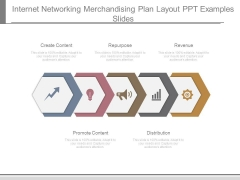 Internet Networking Merchandising Plan Layout Ppt Examples Slides