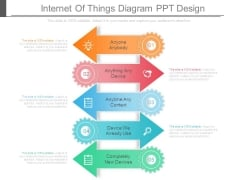 Internet Of Things Diagram Ppt Design