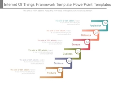 Internet Of Things Framework Template Powerpoint Templates