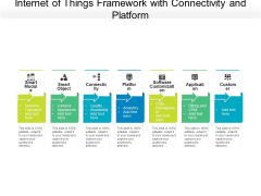 Internet Of Things Framework With Connectivity And Platform Ppt PowerPoint Presentation File Graphics Download PDF