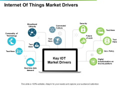 Internet Of Things Market Drivers Ppt PowerPoint Presentation Slide