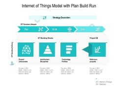 Internet Of Things Model With Plan Build Run Ppt PowerPoint Presentation Infographic Template Format PDF