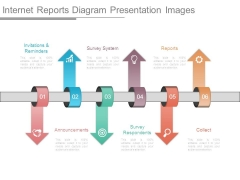 Internet Reports Diagram Presentation Images