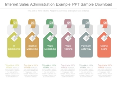 Internet Sales Administration Example Ppt Sample Download